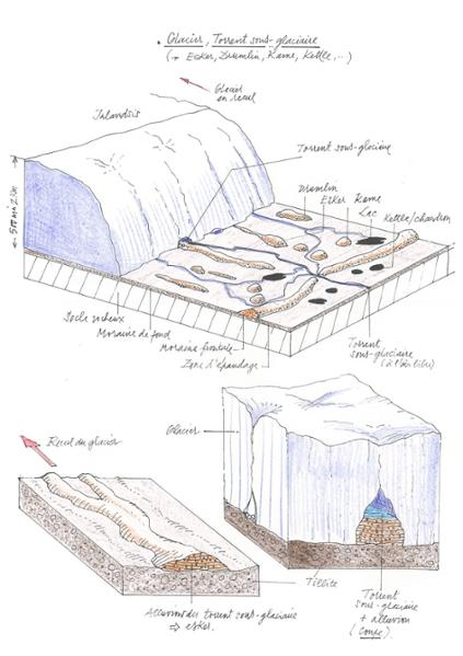 Le méga cordon de Zarga, témoin d'une période glaciaire